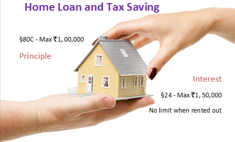 Home Loan and Tax Saving