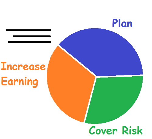 Plan-CoverRisk-IncreaseEarning
