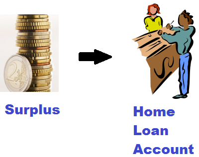 Surplus to Home Loan Account