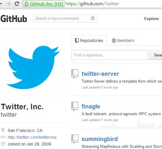 Twitter share on Github